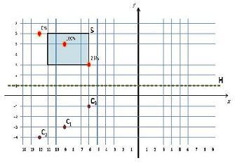 Practical exam_CSharp_Variant 1_a