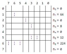 Practical exam_CSharp_Variant 1_f
