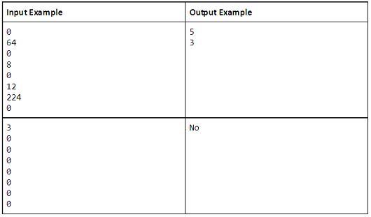 Practical exam_CSharp_Variant 1_g