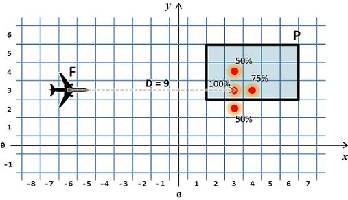 Practical exam_CSharp_Variant 2_a