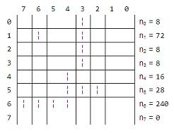 Practical exam_CSharp_Variant 2_f
